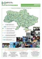 Інфографіка про підсумки роботи системи БПД 2016