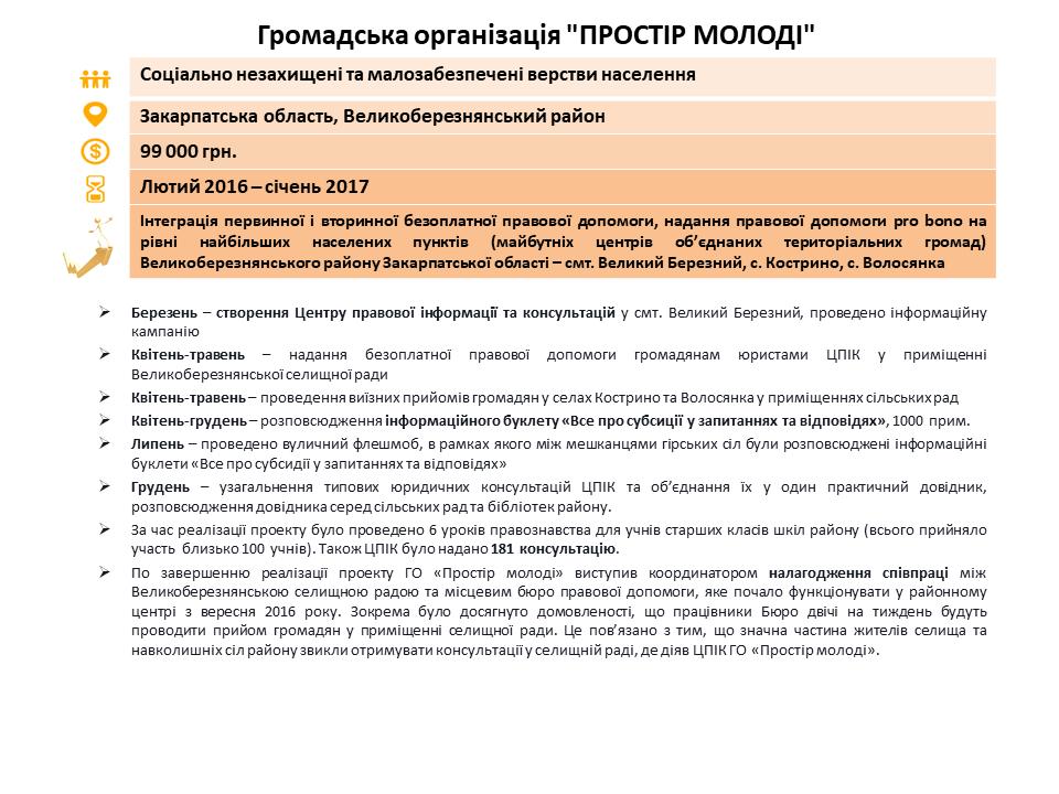 Prostir_molodi