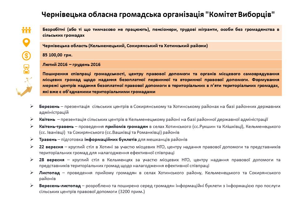 komitet_vybortsiv