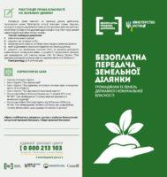 Безоплатна передача земельної ділянки громадянам із земель державної і комунальної власності