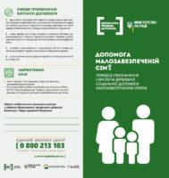 Допомога малозабезпеченій сім'ї: порядок призначення і виплати державної соціальної допомоги малозабезпеченим сім'ям